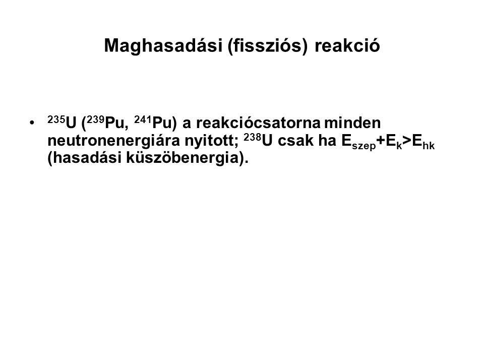 Maghasadási (fissziós) reakció 235 U ( 239 Pu, 241 Pu) a reakciócsatorna minden neutronenergiára nyitott; 238 U csak ha E szep +E k >E hk (hasadási kü