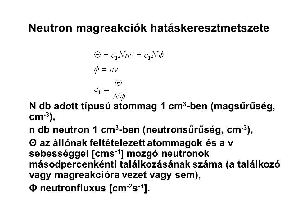 Neutron magreakciók hatáskeresztmetszete N db adott típusú atommag 1 cm 3 -ben (magsűrűség, cm -3 ), n db neutron 1 cm 3 -ben (neutronsűrűség, cm -3 )