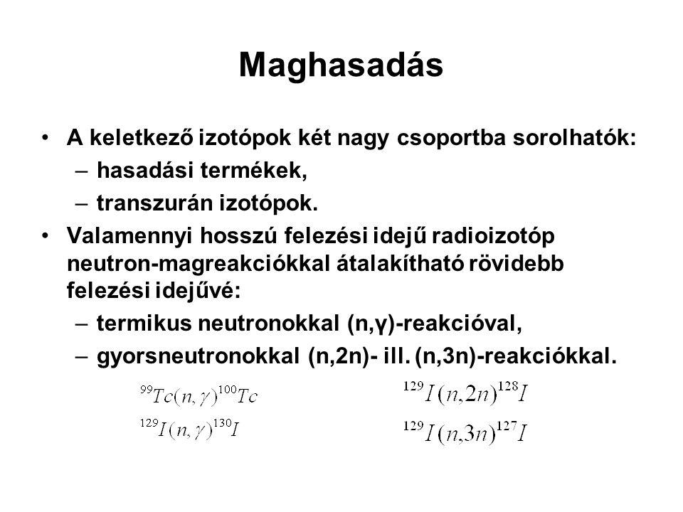 Maghasadás A keletkező izotópok két nagy csoportba sorolhatók: –hasadási termékek, –transzurán izotópok. Valamennyi hosszú felezési idejű radioizotóp