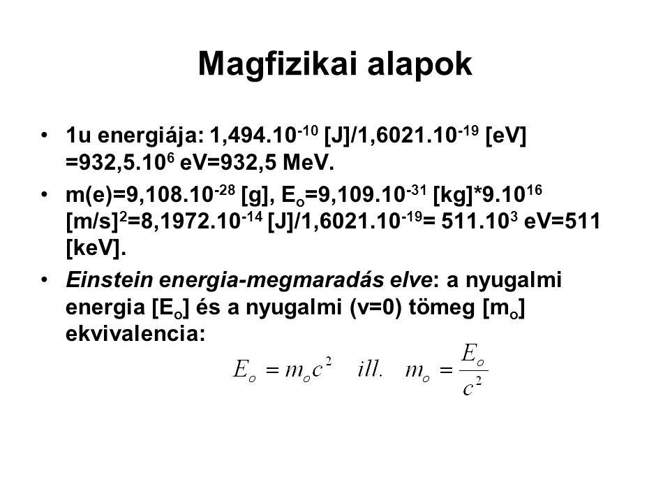 Magfizikai alapok 1u energiája: 1,494.10 -10 [J]/1,6021.10 -19 [eV] =932,5.10 6 eV=932,5 MeV. m(e)=9,108.10 -28 [g], E o =9,109.10 -31 [kg]*9.10 16 [m
