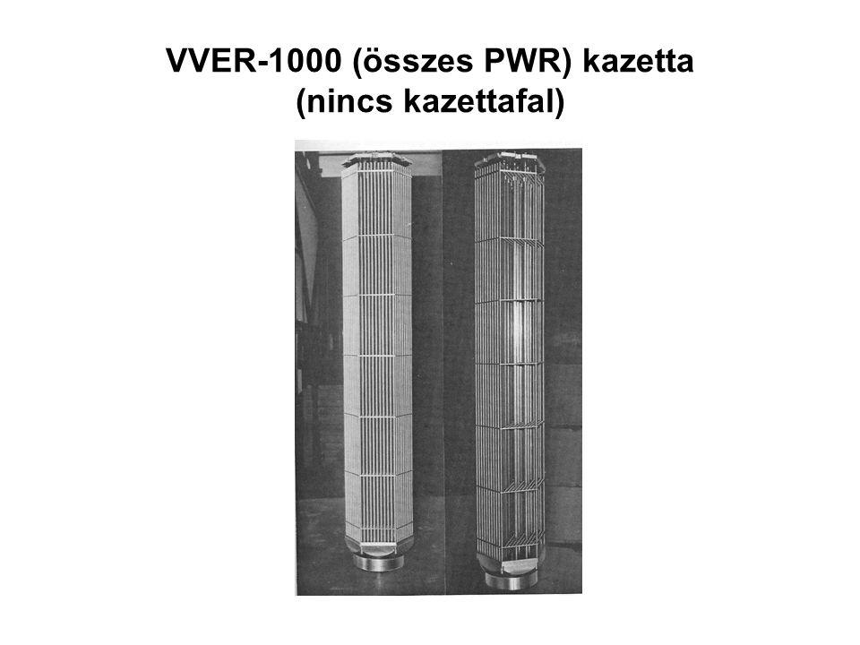 VVER-1000 (összes PWR) kazetta (nincs kazettafal)