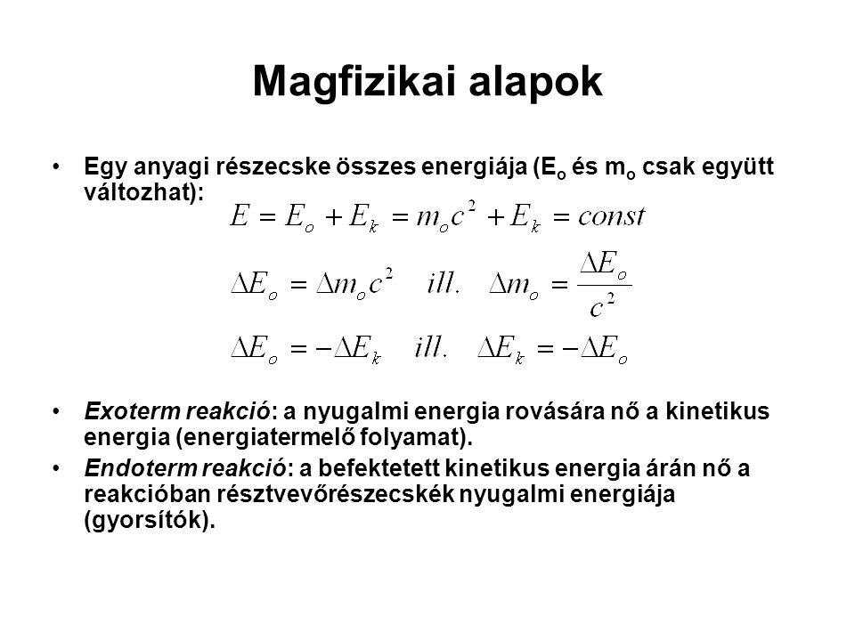 Magfizikai alapok Egy anyagi részecske összes energiája (E o és m o csak együtt változhat): Exoterm reakció: a nyugalmi energia rovására nő a kinetiku