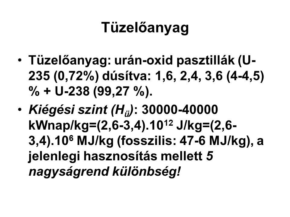 Tüzelőanyag Tüzelőanyag: urán-oxid pasztillák (U- 235 (0,72%) dúsítva: 1,6, 2,4, 3,6 (4-4,5) % + U-238 (99,27 %). Kiégési szint (H ü ): 30000-40000 kW