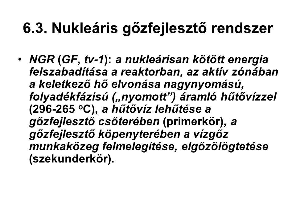6.3. Nukleáris gőzfejlesztő rendszer NGR (GF, tv-1): a nukleárisan kötött energia felszabadítása a reaktorban, az aktív zónában a keletkező hő elvonás