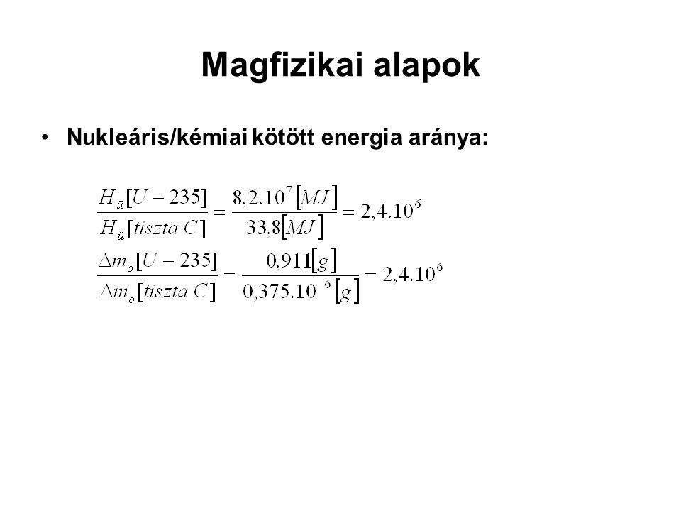 GF T-Q diagram T ki E t v Q T T be Q GF = m g (h 1 -h tv ) Q R = m hv c(T ki -T be ) T S =[P GF ].....