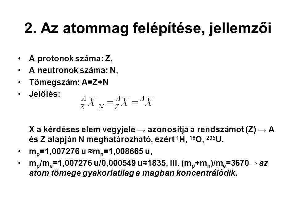 2. Az atommag felépítése, jellemzői A protonok száma: Z, A neutronok száma: N, Tömegszám: A=Z+N Jelölés: X a kérdéses elem vegyjele → azonosítja a ren