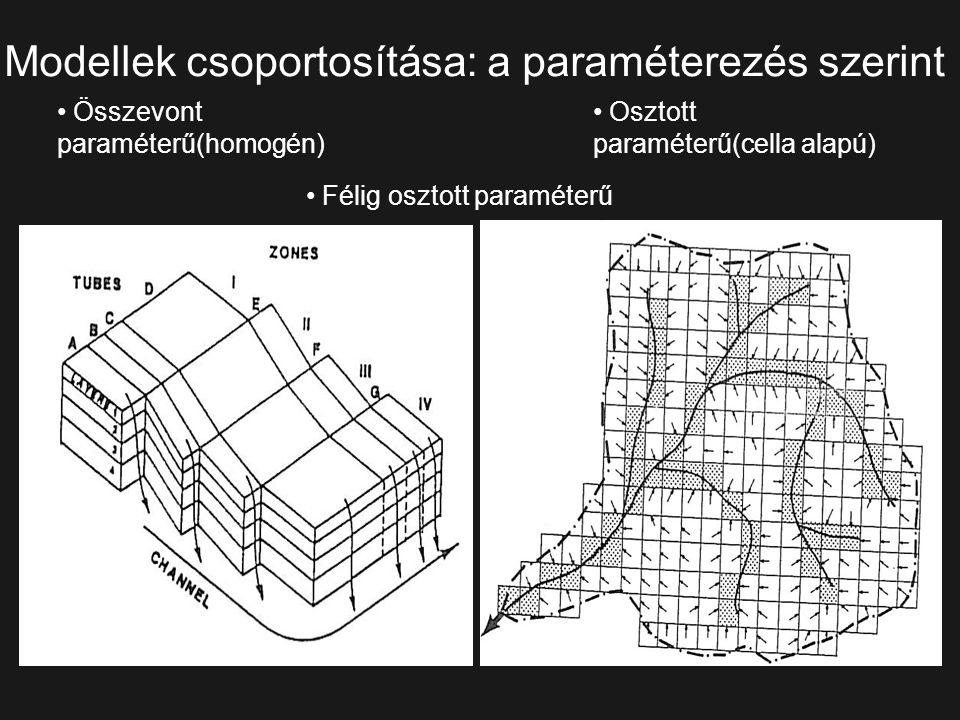 Modellek csoportosítása: a paraméterezés szerint Összevont paraméterű(homogén) Osztott paraméterű(cella alapú) Félig osztott paraméterű