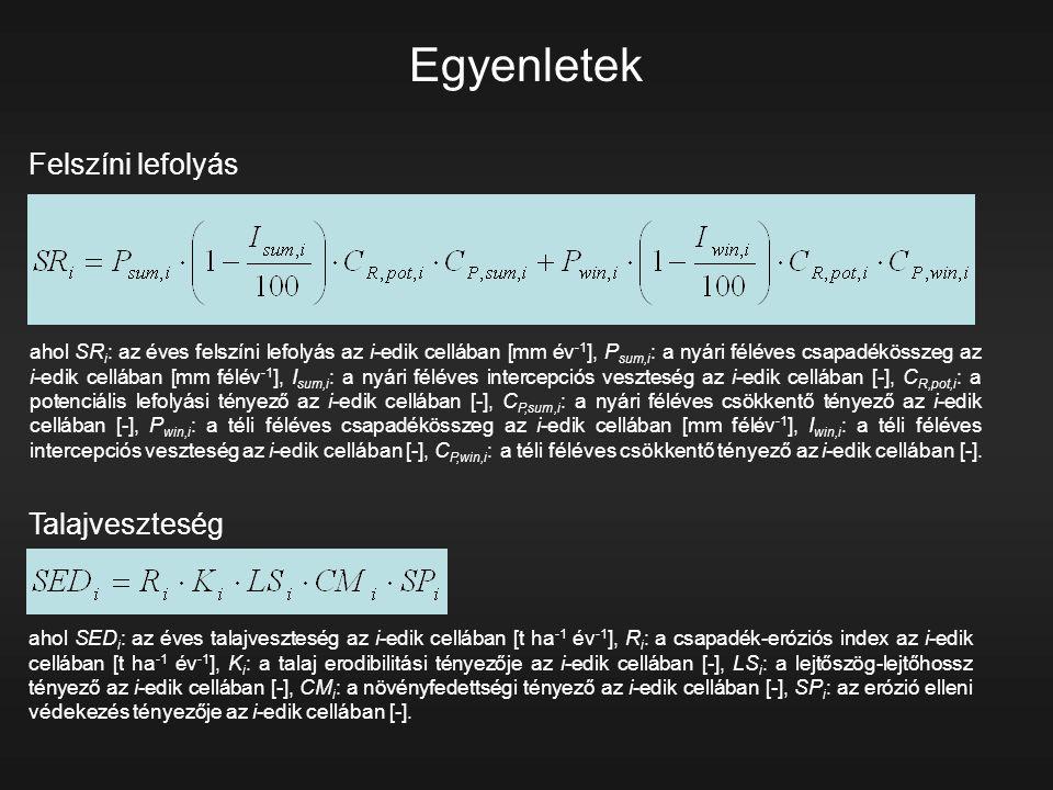 Egyenletek Felszíni lefolyás Talajveszteség ahol SR i : az éves felszíni lefolyás az i-edik cellában [mm év -1 ], P sum,i : a nyári féléves csapadékösszeg az i-edik cellában [mm félév -1 ], I sum,i : a nyári féléves intercepciós veszteség az i-edik cellában [-], C R,pot,i : a potenciális lefolyási tényező az i-edik cellában [-], C P,sum,i : a nyári féléves csökkentő tényező az i-edik cellában [-], P win,i : a téli féléves csapadékösszeg az i-edik cellában [mm félév -1 ], I win,i : a téli féléves intercepciós veszteség az i-edik cellában [-], C P,win,i : a téli féléves csökkentő tényező az i-edik cellában [-].