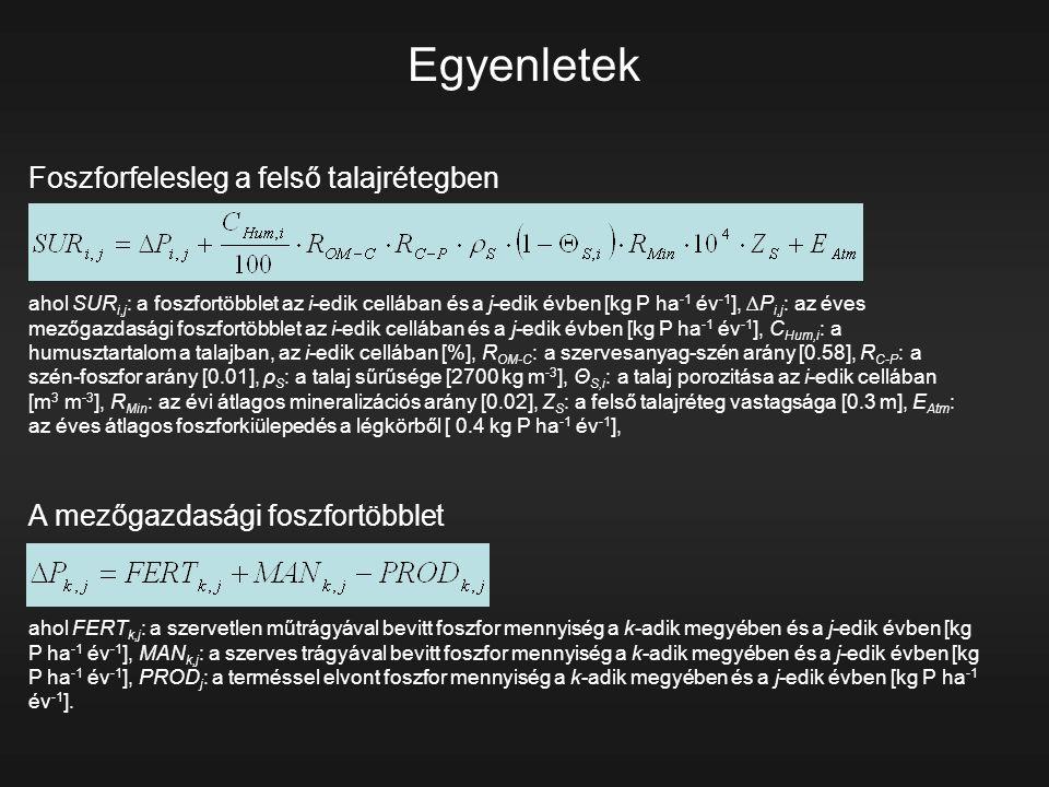 Egyenletek Foszforfelesleg a felső talajrétegben ahol SUR i,j : a foszfortöbblet az i-edik cellában és a j-edik évben [kg P ha -1 év -1 ], ∆P i,j : az éves mezőgazdasági foszfortöbblet az i-edik cellában és a j-edik évben [kg P ha -1 év -1 ], C Hum,i : a humusztartalom a talajban, az i-edik cellában [%], R OM-C : a szervesanyag-szén arány [0.58], R C-P : a szén-foszfor arány [0.01], ρ S : a talaj sűrűsége [2700 kg m -3 ], Θ S,i : a talaj porozitása az i-edik cellában [m 3 m -3 ], R Min : az évi átlagos mineralizációs arány [0.02], Z S : a felső talajréteg vastagsága [0.3 m], E Atm : az éves átlagos foszforkiülepedés a légkörből [ 0.4 kg P ha -1 év -1 ], A mezőgazdasági foszfortöbblet ahol FERT k,j : a szervetlen műtrágyával bevitt foszfor mennyiség a k-adik megyében és a j-edik évben [kg P ha -1 év -1 ], MAN k,j : a szerves trágyával bevitt foszfor mennyiség a k-adik megyében és a j-edik évben [kg P ha -1 év -1 ], PROD j : a terméssel elvont foszfor mennyiség a k-adik megyében és a j-edik évben [kg P ha -1 év -1 ].
