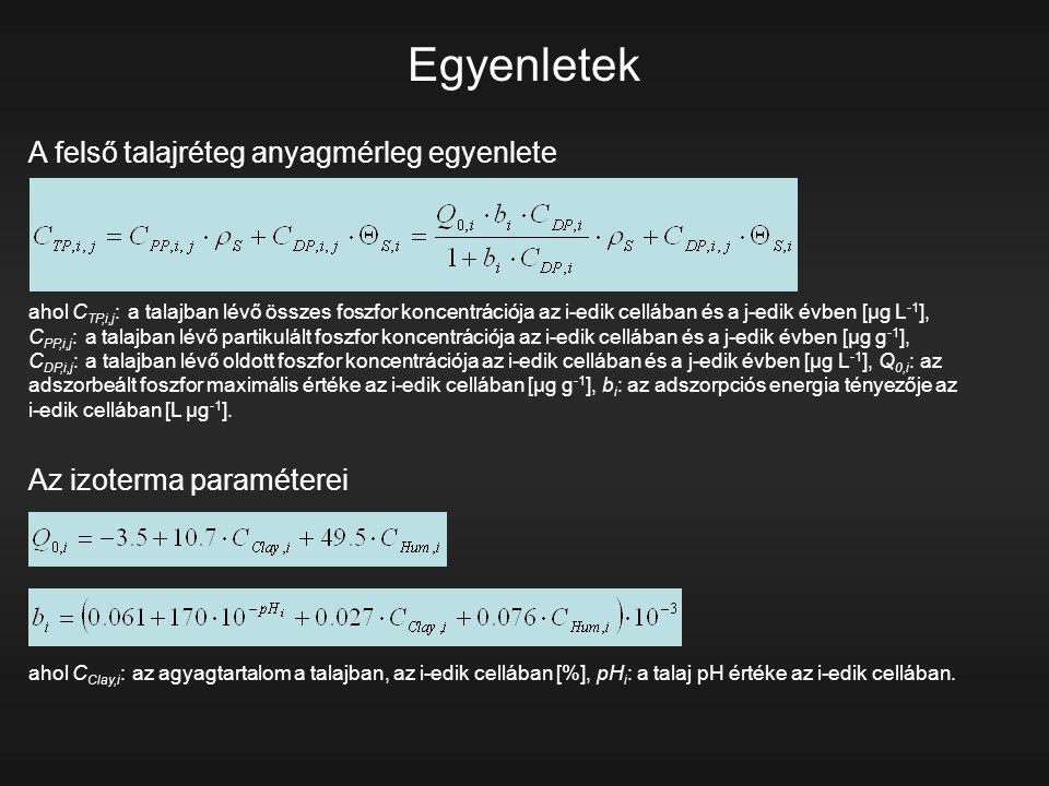 Egyenletek A felső talajréteg anyagmérleg egyenlete ahol C TP,i,j : a talajban lévő összes foszfor koncentrációja az i-edik cellában és a j-edik évben [μg L -1 ], C PP,i,j : a talajban lévő partikulált foszfor koncentrációja az i-edik cellában és a j-edik évben [μg g -1 ], C DP,i,j : a talajban lévő oldott foszfor koncentrációja az i-edik cellában és a j-edik évben [μg L -1 ], Q 0,i : az adszorbeált foszfor maximális értéke az i-edik cellában [μg g -1 ], b i : az adszorpciós energia tényezője az i-edik cellában [L μg -1 ].