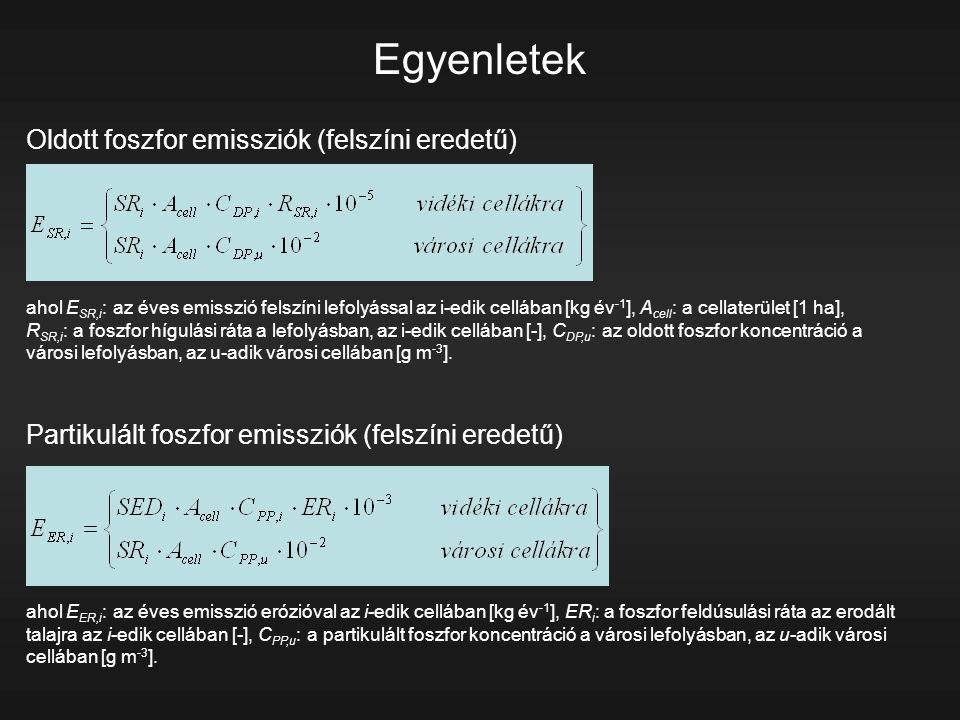 Egyenletek Oldott foszfor emissziók (felszíni eredetű) ahol E SR,i : az éves emisszió felszíni lefolyással az i-edik cellában [kg év -1 ], A cell : a cellaterület [1 ha], R SR,i : a foszfor hígulási ráta a lefolyásban, az i-edik cellában [-], C DP,u : az oldott foszfor koncentráció a városi lefolyásban, az u-adik városi cellában [g m -3 ].