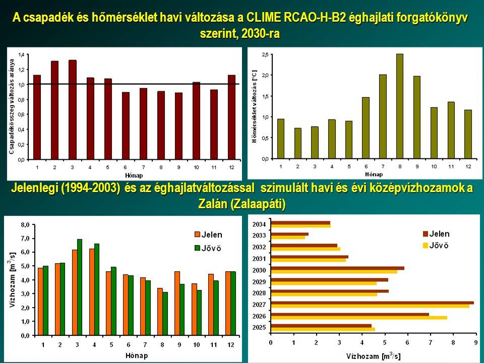 Jelenlegi (1994-2003) és az éghajlatváltozással szimulált havi és évi középvízhozamok a Zalán (Zalaapáti) A csapadék és hőmérséklet havi változása a CLIME RCAO-H-B2 éghajlati forgatókönyv szerint, 2030-ra