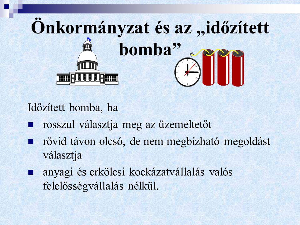 """Önkormányzat és az """"időzített bomba Időzített bomba, ha rosszul választja meg az üzemeltetőt rövid távon olcsó, de nem megbízható megoldást választja anyagi és erkölcsi kockázatvállalás valós felelősségvállalás nélkül."""