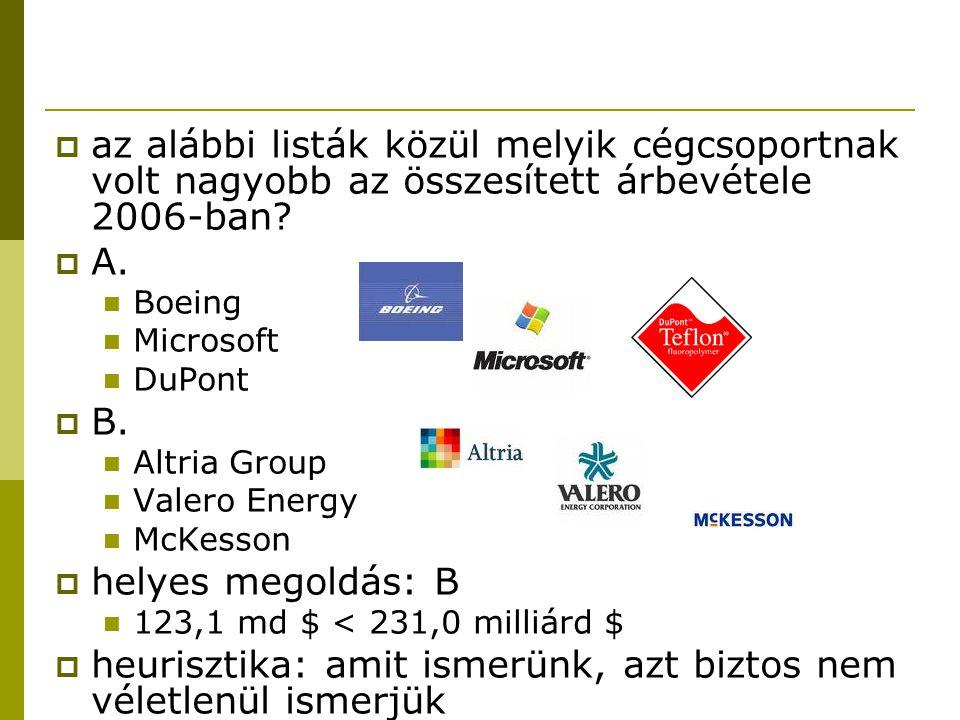  az alábbi listák közül melyik cégcsoportnak volt nagyobb az összesített árbevétele 2006-ban?  A. Boeing Microsoft DuPont  B. Altria Group Valero E