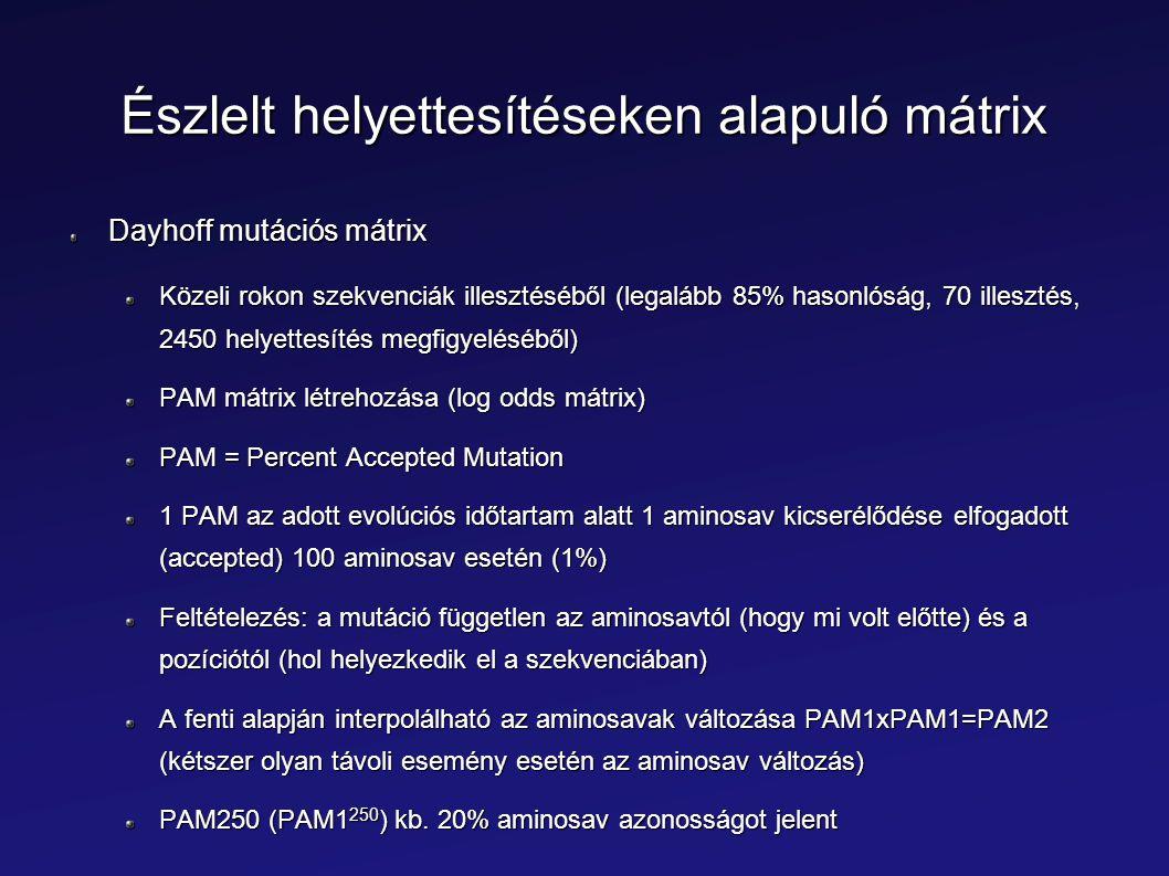 Észlelt helyettesítéseken alapuló mátrix Dayhoff mutációs mátrix Közeli rokon szekvenciák illesztéséből (legalább 85% hasonlóság, 70 illesztés, 2450 h