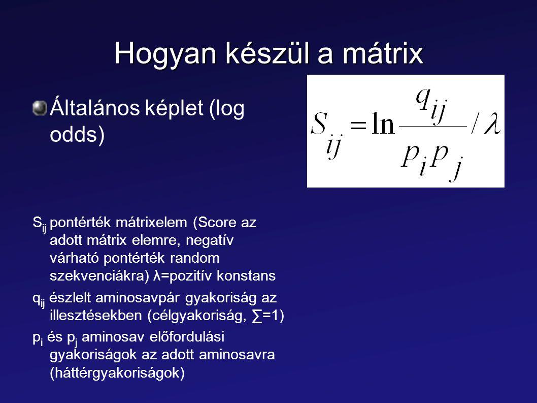 Hogyan készül a mátrix Általános képlet (log odds) S ij pontérték mátrixelem (Score az adott mátrix elemre, negatív várható pontérték random szekvenci
