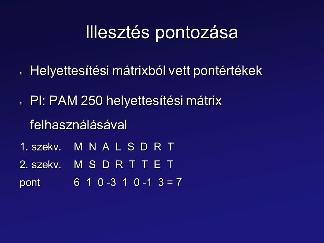 Illesztés pontozása Helyettesítési mátrixból vett pontértékek Pl: PAM 250 helyettesítési mátrix felhasználásával 1. szekv.M N A L S D R T 2. szekv.M S