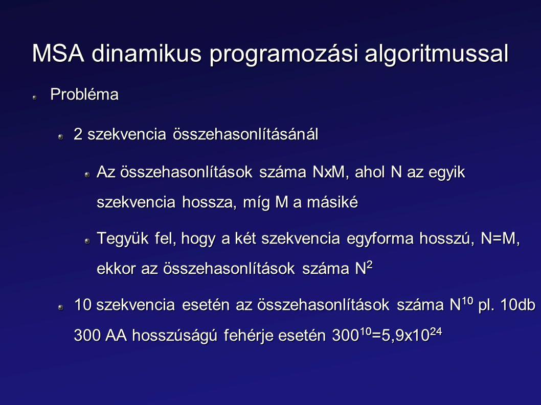 MSA dinamikus programozási algoritmussal Probléma 2 szekvencia összehasonlításánál Az összehasonlítások száma NxM, ahol N az egyik szekvencia hossza,