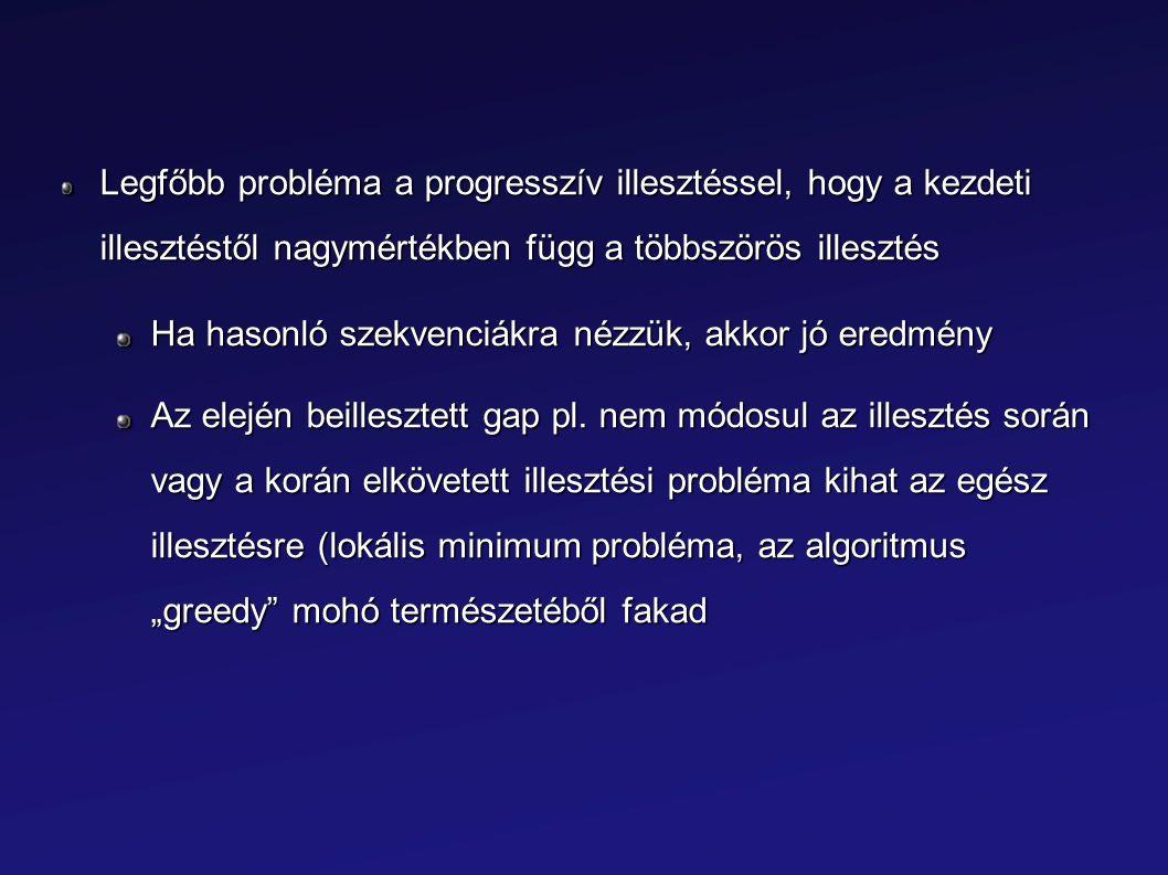 Legfőbb probléma a progresszív illesztéssel, hogy a kezdeti illesztéstől nagymértékben függ a többszörös illesztés Ha hasonló szekvenciákra nézzük, ak