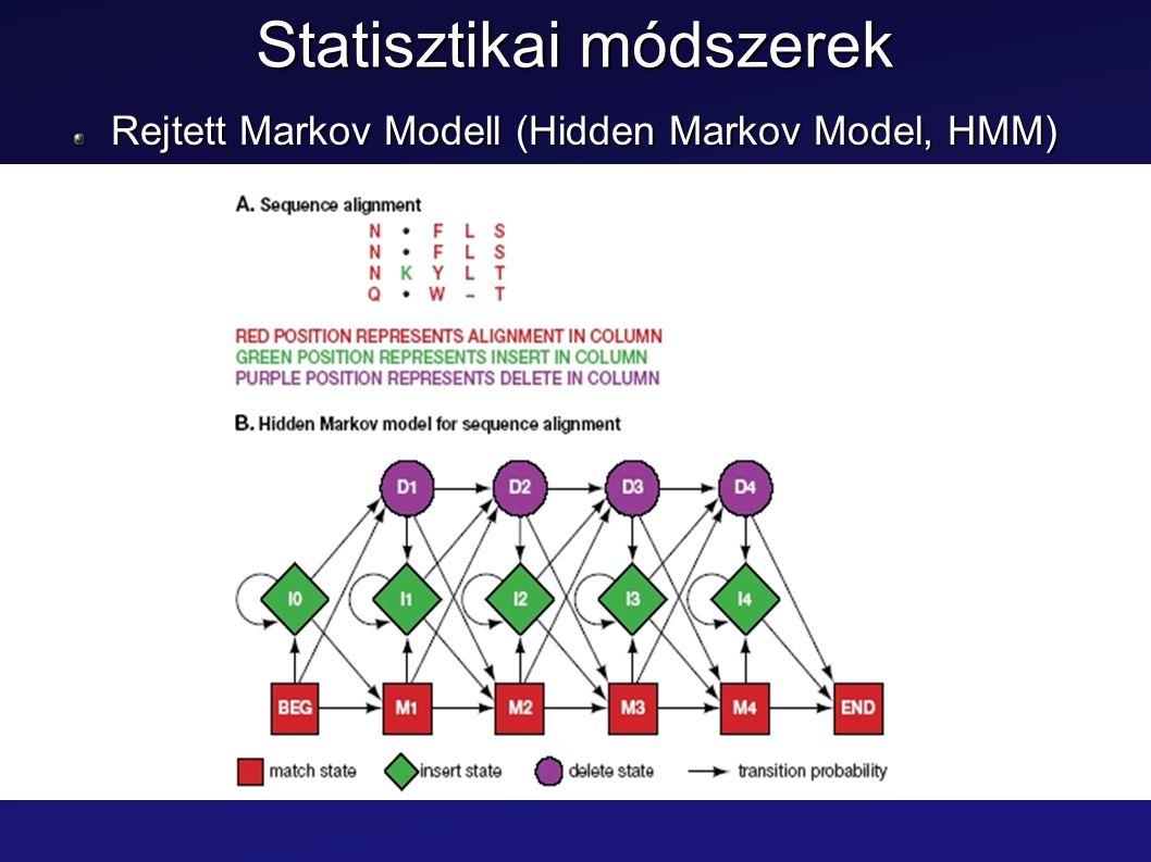 Statisztikai módszerek Rejtett Markov Modell (Hidden Markov Model, HMM)