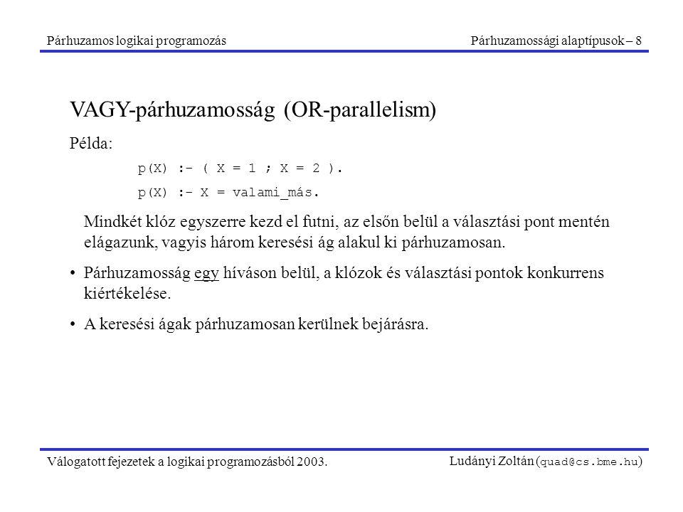 Párhuzamos logikai programozásPárhuzamossági alaptípusok – 8 Válogatott fejezetek a logikai programozásból 2003.Ludányi Zoltán ( quad@cs.bme.hu ) VAGY-párhuzamosság (OR-parallelism) Példa: p(X) :- ( X = 1 ; X = 2 ).