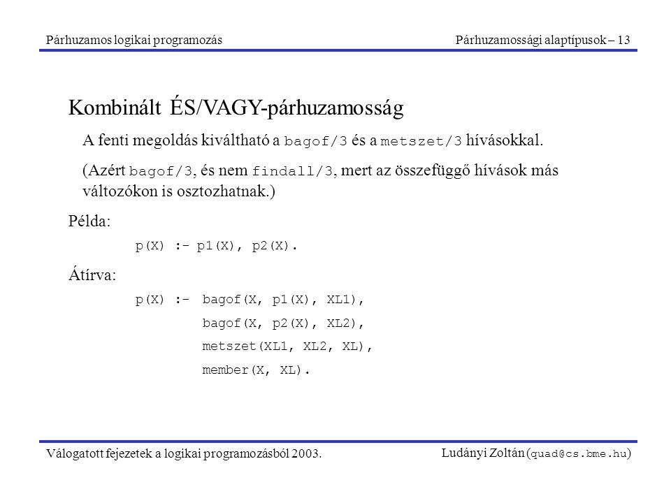 Párhuzamos logikai programozásPárhuzamossági alaptípusok – 13 Válogatott fejezetek a logikai programozásból 2003.Ludányi Zoltán ( quad@cs.bme.hu ) Kombinált ÉS/VAGY-párhuzamosság A fenti megoldás kiváltható a bagof/3 és a metszet/3 hívásokkal.