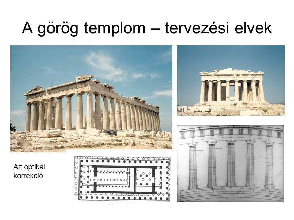 A görög templom – tervezési elvek Az optikai korrekció