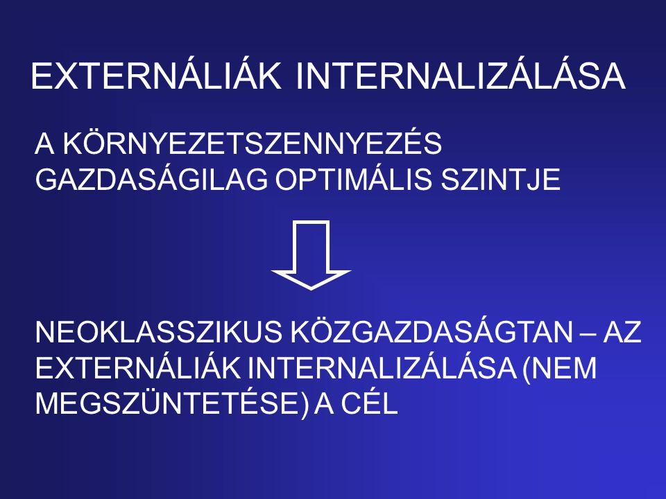 EXTERNÁLIÁK INTERNALIZÁLÁSA A KÖRNYEZETSZENNYEZÉS GAZDASÁGILAG OPTIMÁLIS SZINTJE NEOKLASSZIKUS KÖZGAZDASÁGTAN – AZ EXTERNÁLIÁK INTERNALIZÁLÁSA (NEM ME