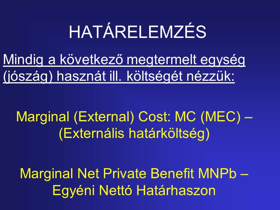 HATÁRELEMZÉS Mindig a következő megtermelt egység (jószág) hasznát ill. költségét nézzük: Marginal (External) Cost: MC (MEC) – (Externális határköltsé