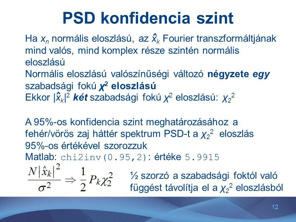 12 PSD konfidencia szint Ha x n normális eloszlású, az x k Fourier transzformáltjának mind valós, mind komplex része szintén normális eloszlású Normál