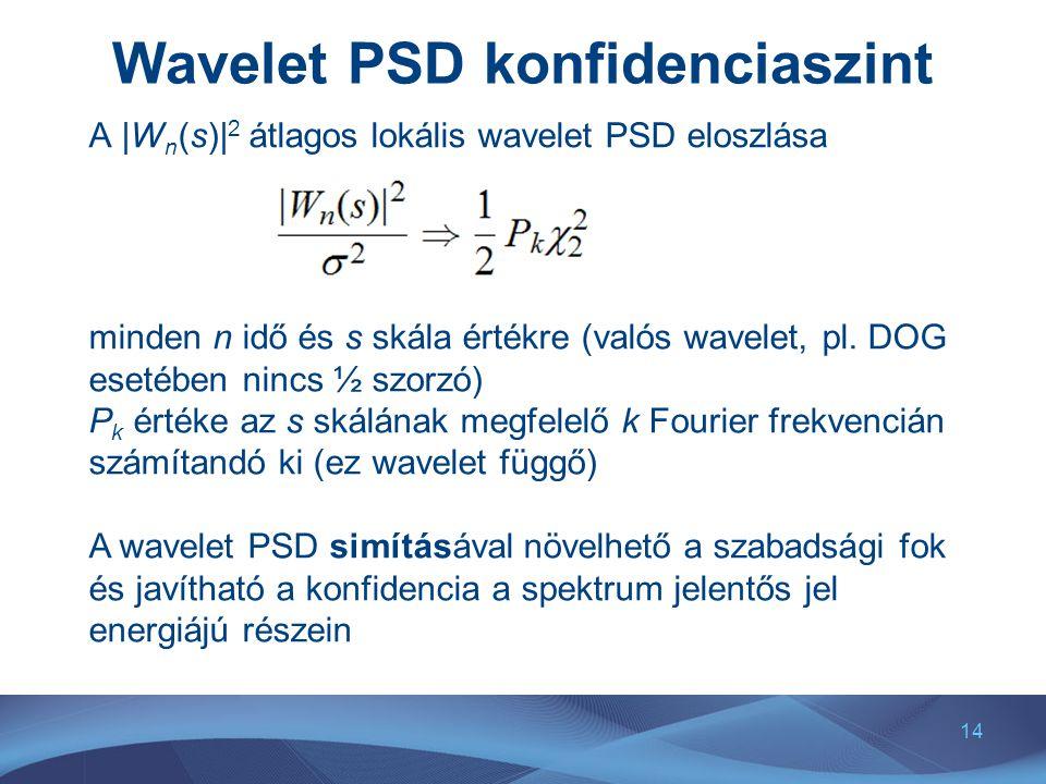 14 Wavelet PSD konfidenciaszint A |W n (s)| 2 átlagos lokális wavelet PSD eloszlása minden n idő és s skála értékre (valós wavelet, pl. DOG esetében n