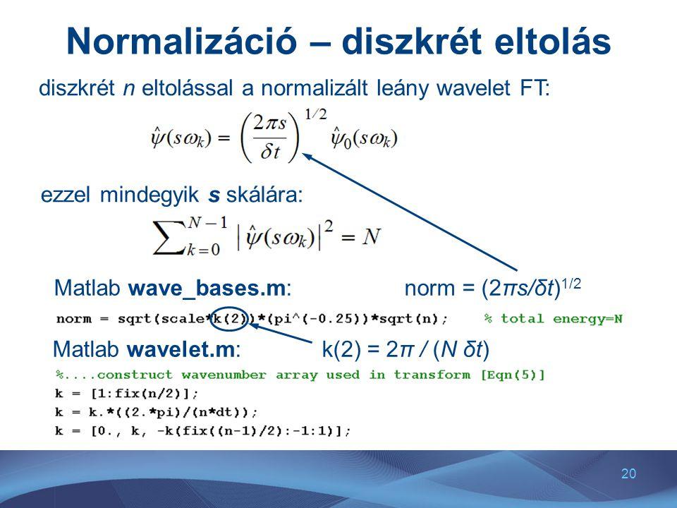 20 Normalizáció – diszkrét eltolás diszkrét n eltolással a normalizált leány wavelet FT: ezzel mindegyik s skálára: Matlab wave_bases.m: norm = (2πs/δ