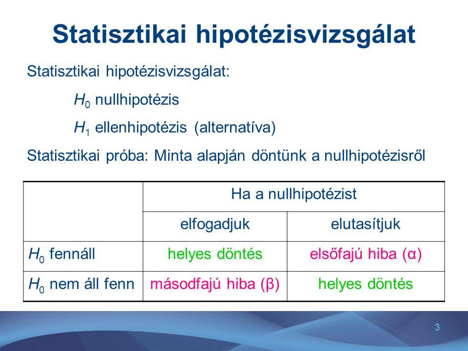 3 Statisztikai hipotézisvizsgálat Statisztikai hipotézisvizsgálat: H 0 nullhipotézis H 1 ellenhipotézis (alternatíva) Statisztikai próba: Minta alapjá