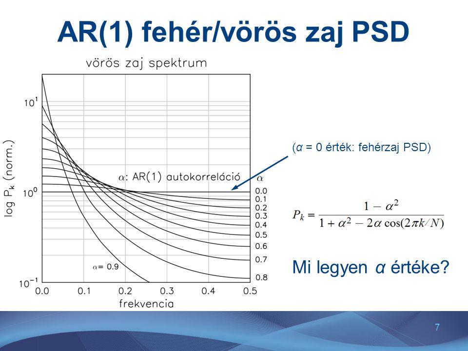 8 α becslése zaj PSD-hez Az AR(1) folyamat ACF függvénye egyszerű: ACF(x j ) = α j 1.