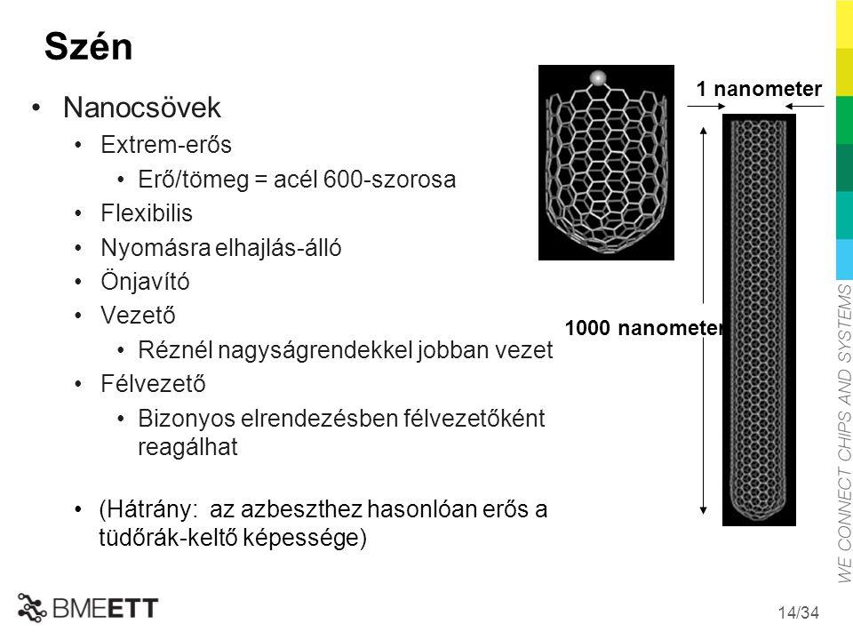 /34 Szén Nanocsövek Extrem-erős Erő/tömeg = acél 600-szorosa Flexibilis Nyomásra elhajlás-álló Önjavító Vezető Réznél nagyságrendekkel jobban vezet Fé