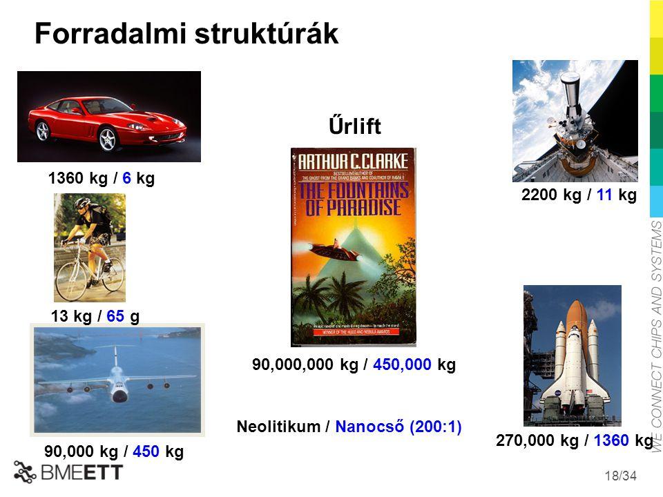 /34 Forradalmi struktúrák 270,000 kg / 1360 kg 1360 kg / 6 kg 2200 kg / 11 kg 90,000 kg / 450 kg 13 kg / 65 g 90,000,000 kg / 450,000 kg Űrlift Neolit