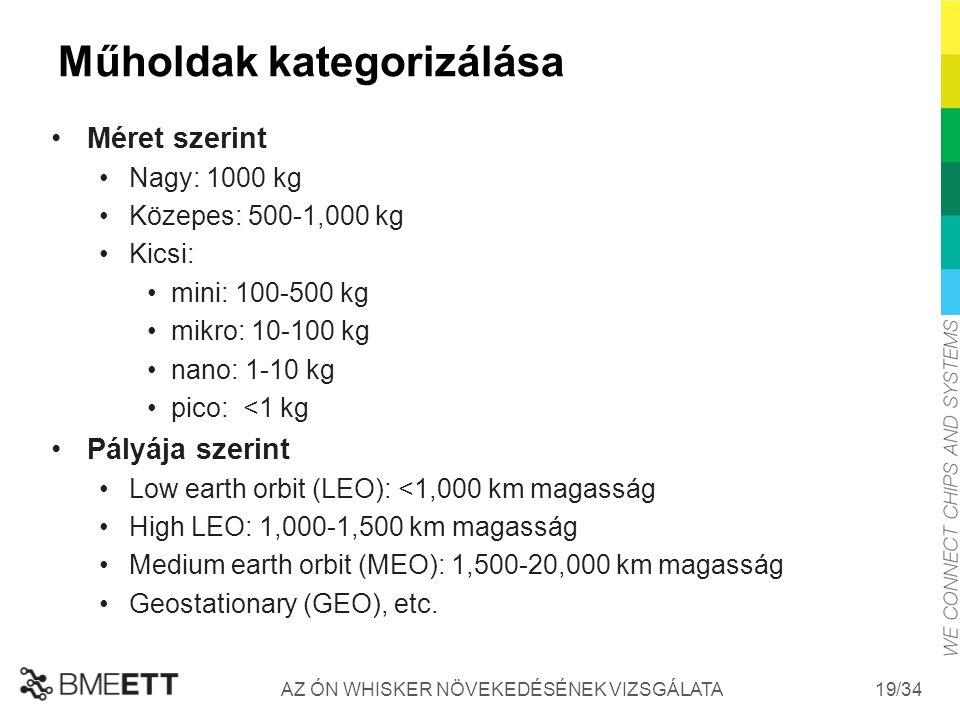 /34 Műholdak kategorizálása AZ ÓN WHISKER NÖVEKEDÉSÉNEK VIZSGÁLATA 19 Méret szerint Nagy: 1000 kg Közepes: 500-1,000 kg Kicsi: mini: 100-500 kg mikro: