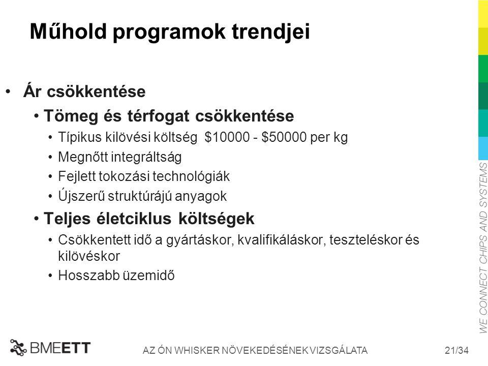 /34 Műhold programok trendjei Ár csökkentése Tömeg és térfogat csökkentése Típikus kilövési költség $10000 - $50000 per kg Megnőtt integráltság Fejlet