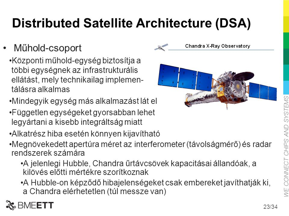 /34 Distributed Satellite Architecture (DSA) Műhold-csoport Központi műhold-egység biztosítja a többi egységnek az infrastrukturális ellátást, mely te