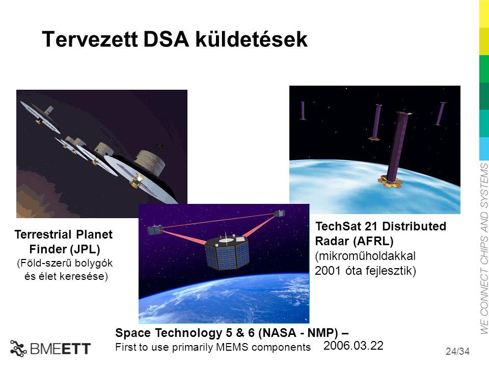 /34 Tervezett DSA küldetések Terrestrial Planet Finder (JPL) (Föld-szerű bolygók és élet keresése) TechSat 21 Distributed Radar (AFRL) (mikroműholdakk