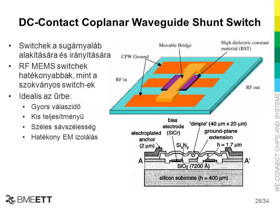 /34 DC-Contact Coplanar Waveguide Shunt Switch Switchek a sugárnyaláb alakítására és irányítására RF MEMS switchek hatékonyabbak, mint a szokványos sw