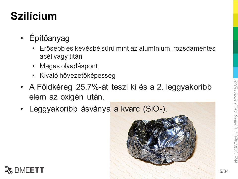 /34 Szilícium Építőanyag Erősebb és kevésbé sűrű mint az alumínium, rozsdamentes acél vagy titán Magas olvadáspont Kiváló hővezetőképesség A Földkéreg