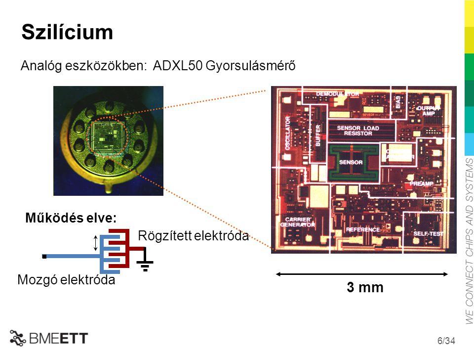/34 Rögzített elektróda Mozgó elektróda Működés elve: Analóg eszközökben: ADXL50 Gyorsulásmérő 3 mm Szilícium 6