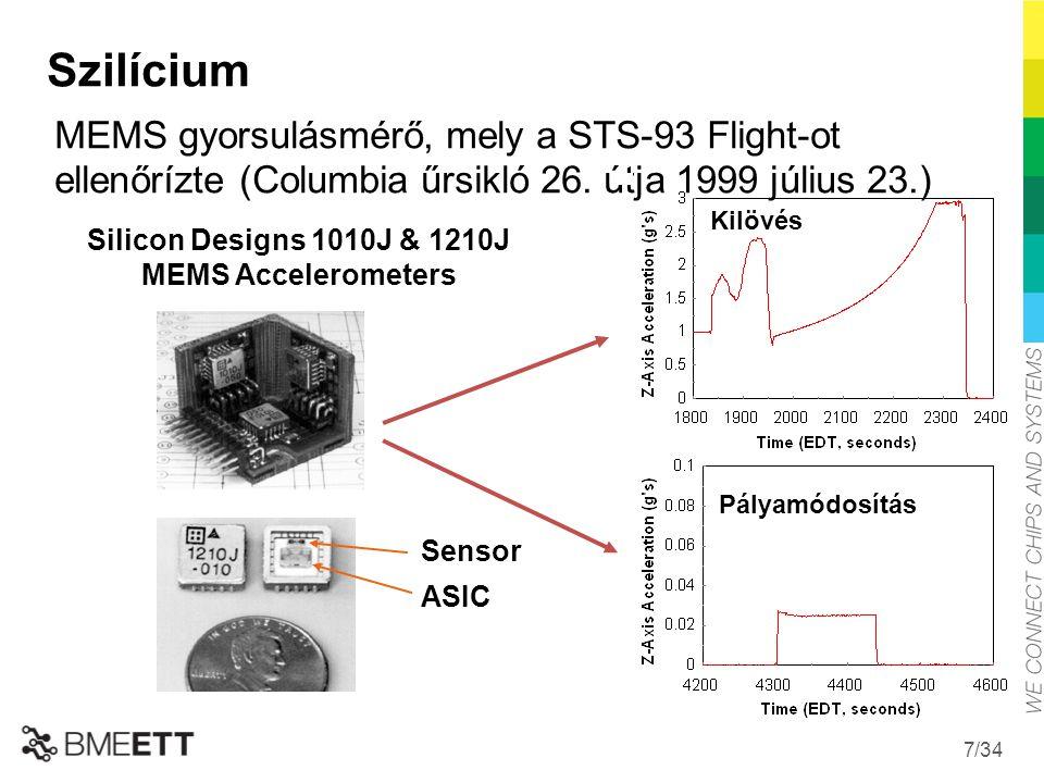 /34 MEMS gyorsulásmérő, mely a STS-93 Flight-ot ellenőrízte (Columbia űrsikló 26. útja 1999 július 23.) Silicon Designs 1010J & 1210J MEMS Acceleromet