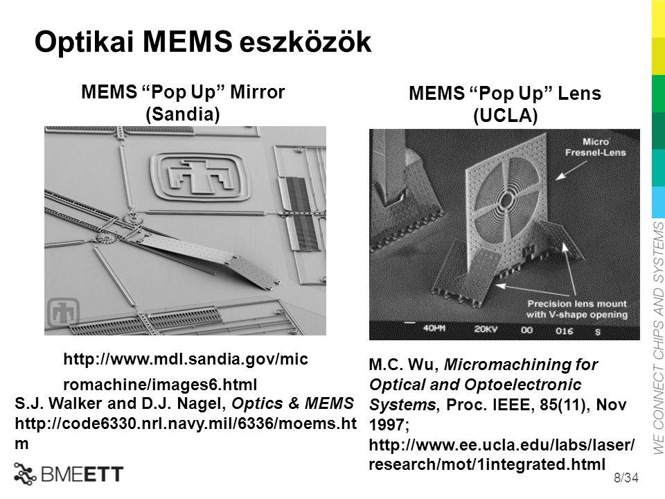 "/34 Optikai MEMS eszközök MEMS ""Pop Up"" Mirror (Sandia) MEMS ""Pop Up"" Lens (UCLA) M.C. Wu, Micromachining for Optical and Optoelectronic Systems, Proc"