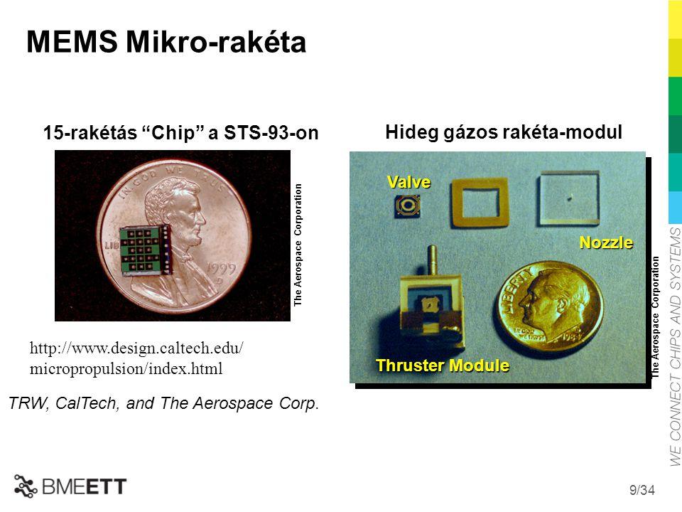 "/34 MEMS Mikro-rakéta 15-rakétás ""Chip"" a STS-93-on The Aerospace Corporation http://www.design.caltech.edu/ micropropulsion/index.html TRW, CalTech,"