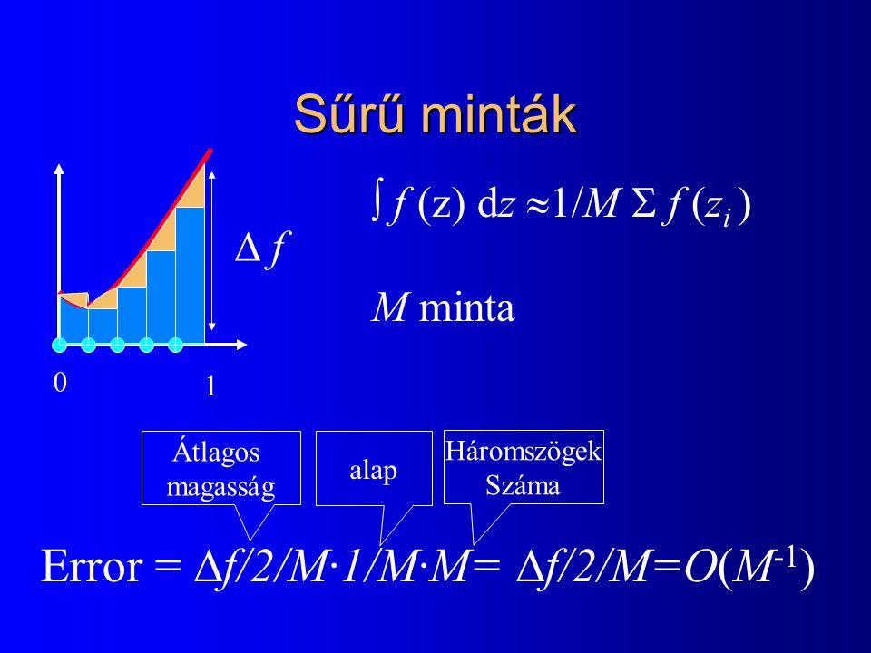Sűrű minták 0 1  f Error =  f/2/M·1/M·M=  f/2/M=O(M -1 ) Átlagos magasság alap Háromszögek Száma  f (z) dz  1/M  f (z i ) M minta