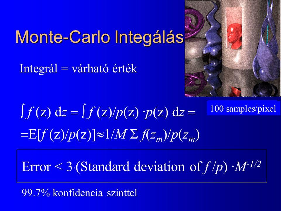 Monte-Carlo Integálás Integrál = várható érték  f (z) dz   f (z)/p(z) ·p(z) dz   E[f (z)/p(z)]  1/M  f(z m )/p(z m ) Error < 3 · (Standard