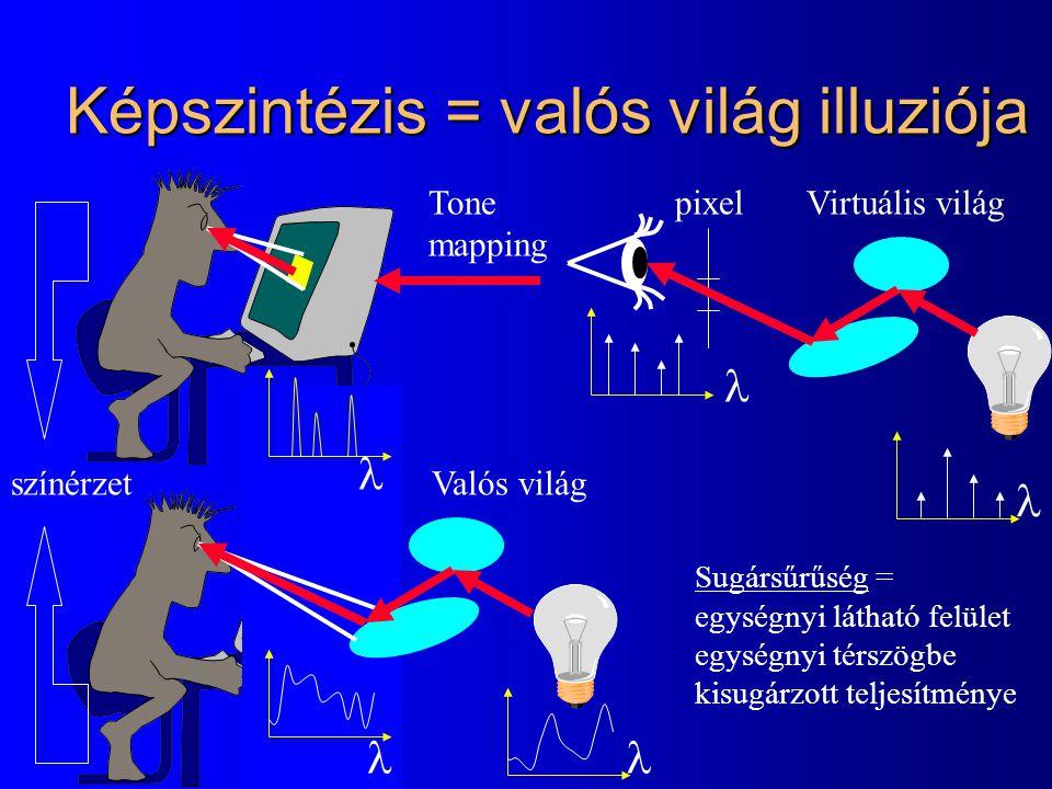 Metropolis light transport Mutációk: irány, lépésszám váltás