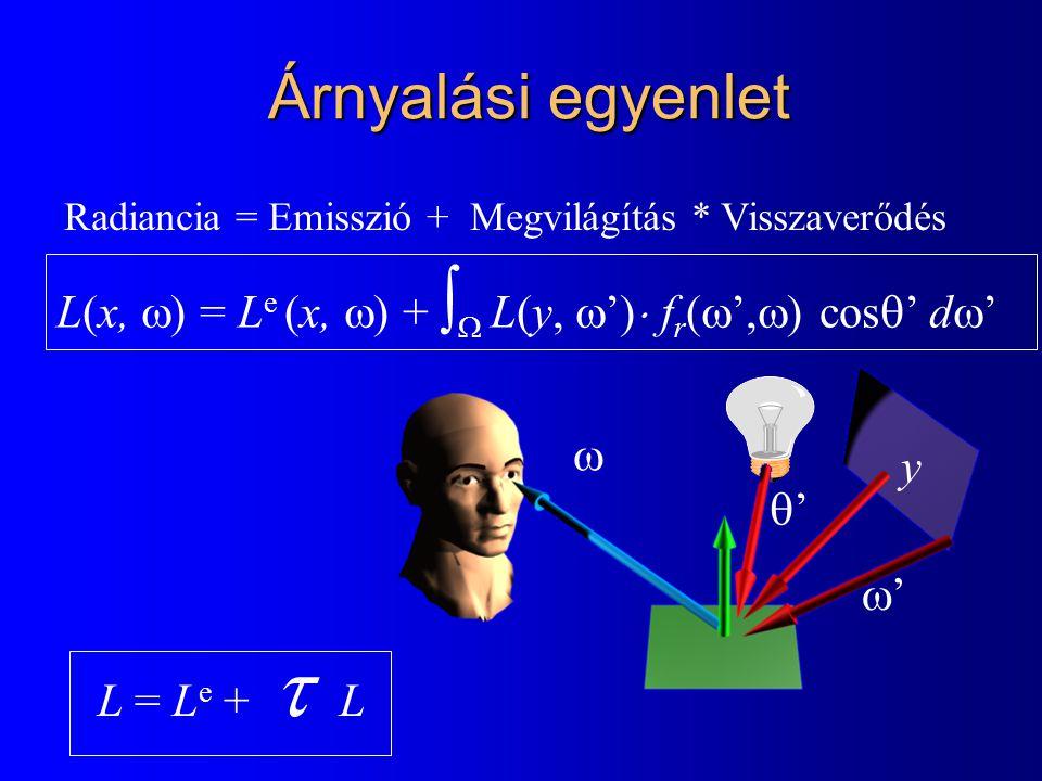 GI megoldás l Lokális illumináció l Expanzió l Iteráció L n = L e +  L n-1 L = L e +  L = L e +  L e +  2 L = L e +  L e +  2 L e +  3 L =   n L e = L e +  (L e +  (L e +…)) L = L e +  L  L e +  L e